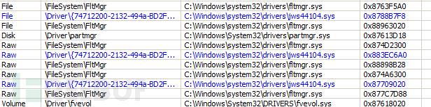 文件过滤驱动