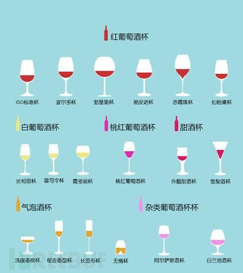 葡萄酒酒杯