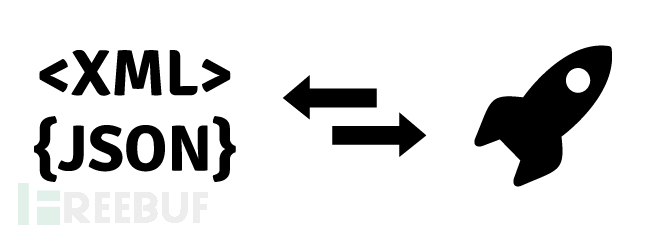 Java反序列化危机已过,这次来的是 .Net 反序列化漏洞