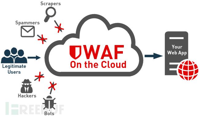 WAF 5.png