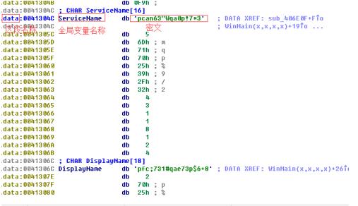 data区段可疑密文.jpg