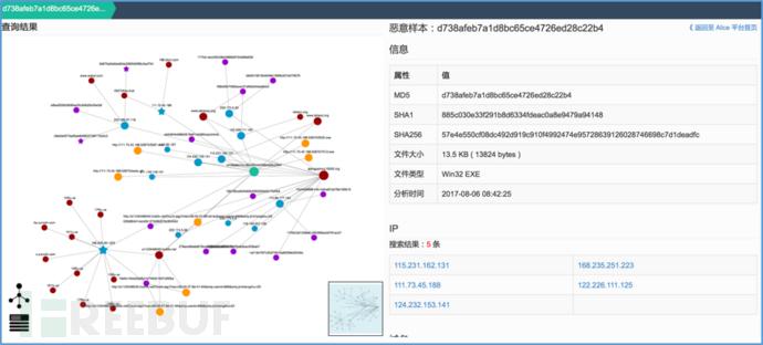 IP 111.73.45.188的溯源分析