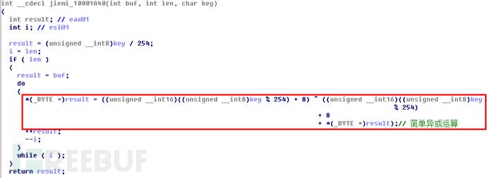盗用签名攻击和白利用攻击的典型案例