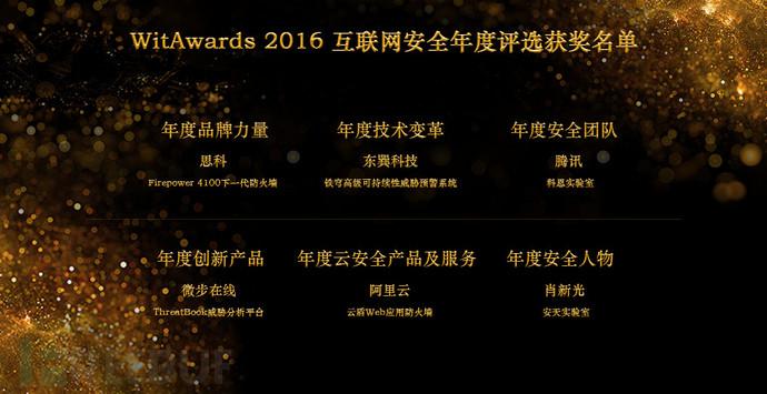 wit2016获奖名单.jpg
