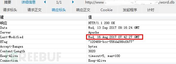 一个换行符引发的奥斯卡0day漏洞(CVE-2017-8759)重现:最新的Office高级威胁攻击预警
