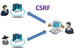 Deemon:CSRF自动检测工具