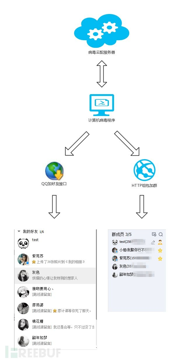 """""""包小姐""""转战QQ空间,揭开网络招嫖诈骗内幕"""