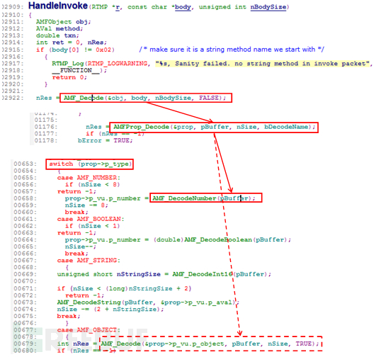 开源软件安全现状分析报告
