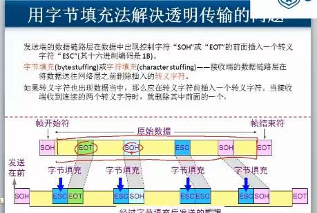 网络基础知识 黑客新闻 第12张