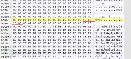 cve-2017-11816 GDI+ 信息泄露漏洞分析