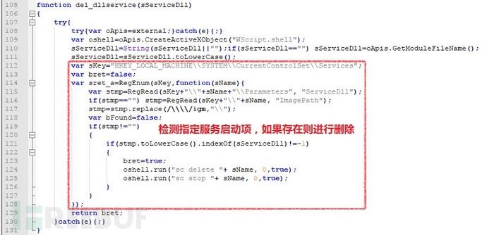 28del_dllservice函数代码逻辑.jpg