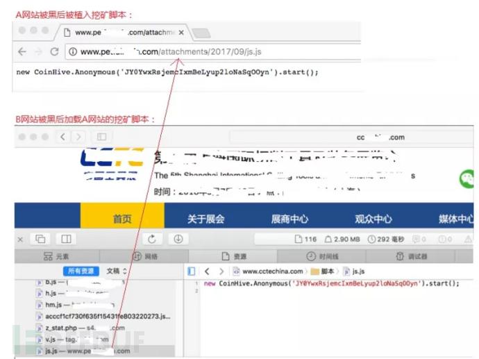请警惕新的黑产趋势:入侵网站并植入挖矿恶意代码