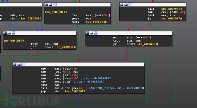СVE-2017-11826漏洞利用程序的分析