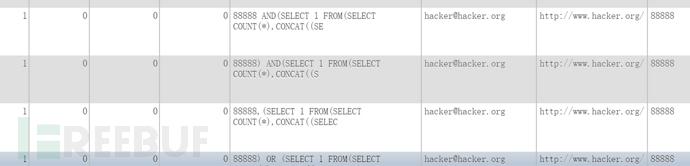 11.01 日报  1. 后台文章编辑 4  2. Gartner 翻译稿 40%  3. 指掌易 资料搜集 5%  4. 《薅羊毛报告》 海报确认完成;PDF 排期沟通