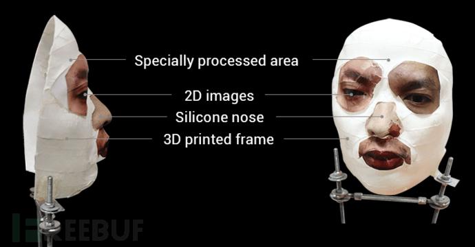 快讯 | iPhone X的Face ID技术被成功绕过