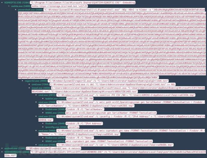 """打开文档变肉鸡:潜伏17年的""""噩梦公式""""Office漏洞攻击分析"""