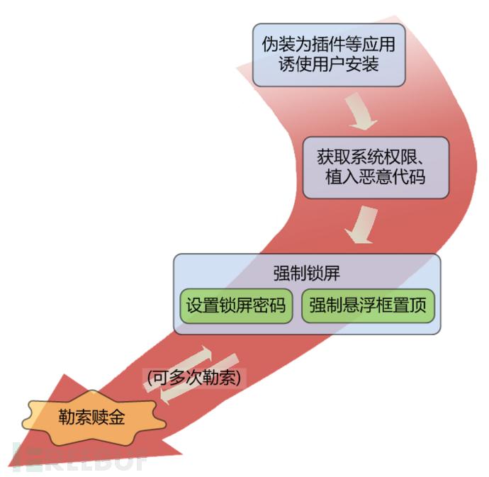 实现路径图.png