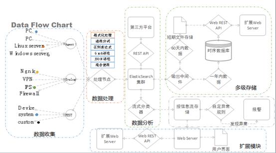 3_dataflow.png