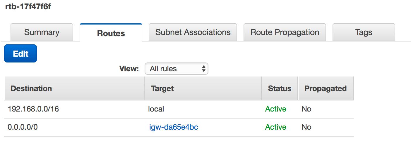 4_public_subnet_routetable.png