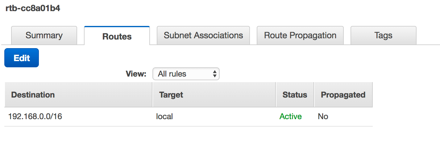 5_private_subnet_routetable.png