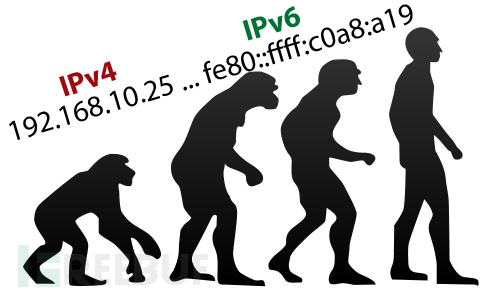 ipv6-evolution.png