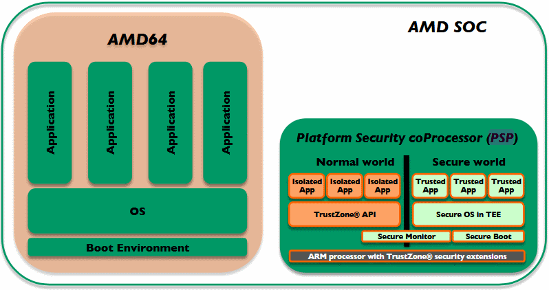 AMD-PSP.png