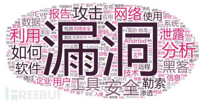 Word Art(1).png
