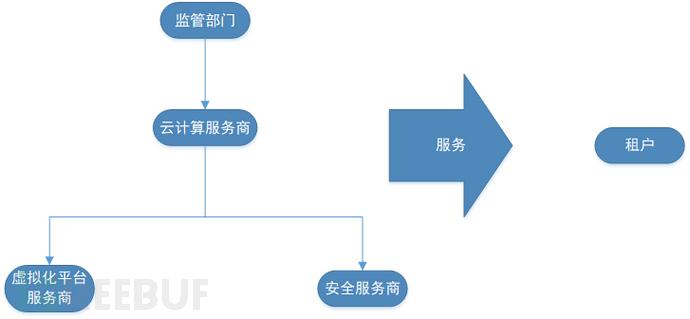 绘图1.png