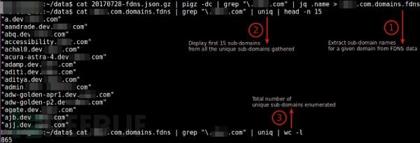 使用 FDNS 数据集收集子域名