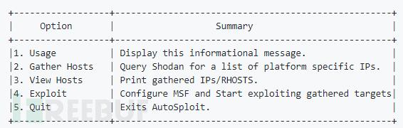 高效与争议并存:大规模自动化渗透工具AutoSploit