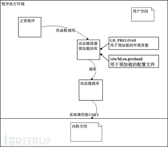 应用程序执行流程.png