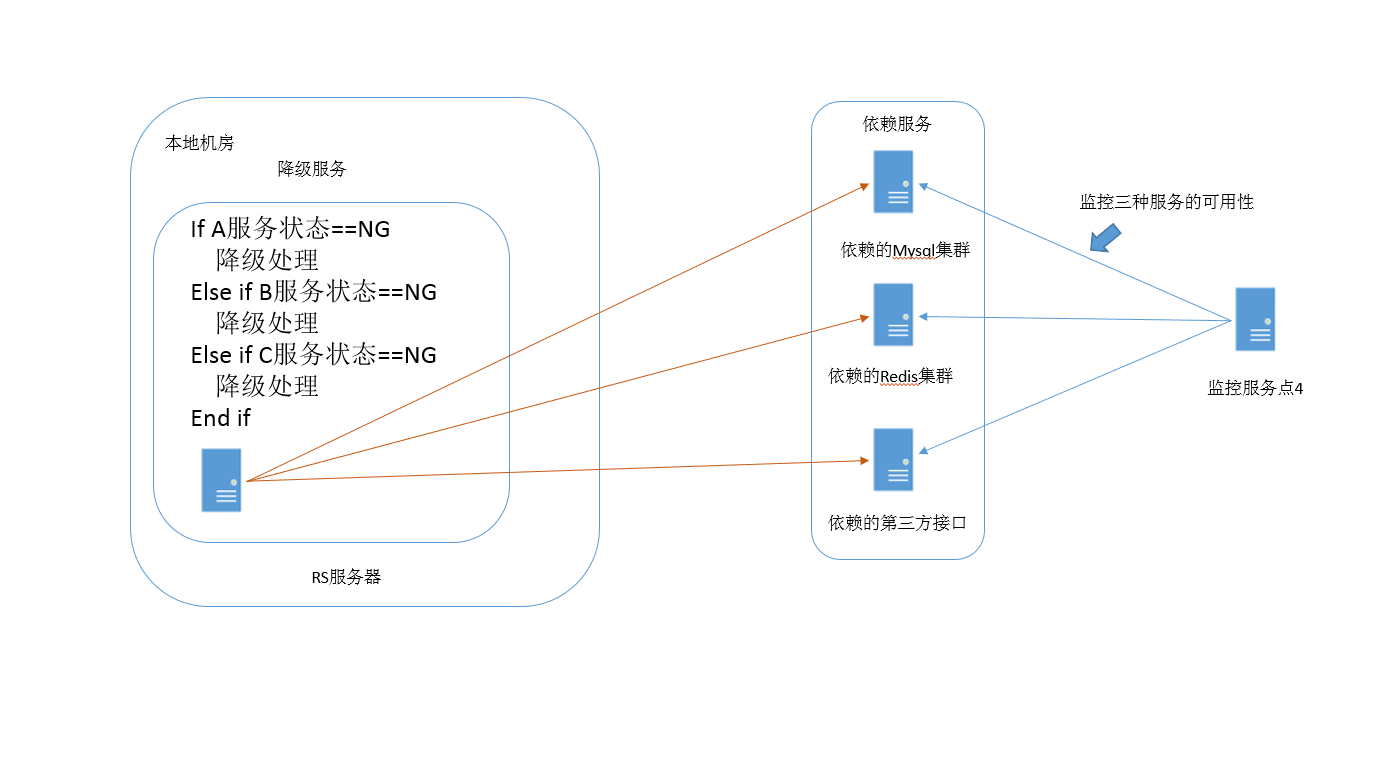 3.png【不支持外链图片,请上传图片或单独粘贴图片】