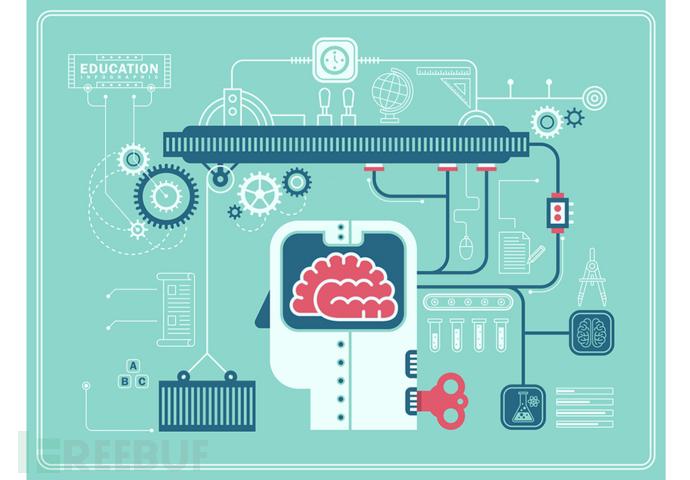为什么说机器学习是我们预防网络威胁的最佳武器