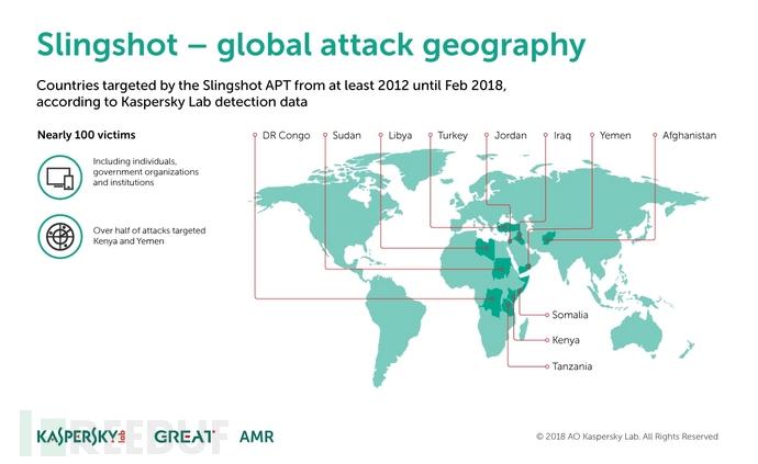 SAS_Infographics_the_map_of_Slingshot_attacks.jpg