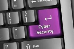 物联网带来的安全挑战:第二部分