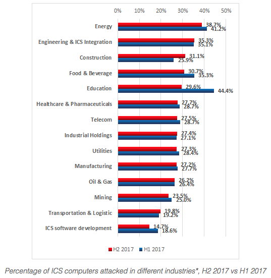 Targeted_industry_sectors.png