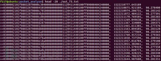 深度解析工控网络流量特点
