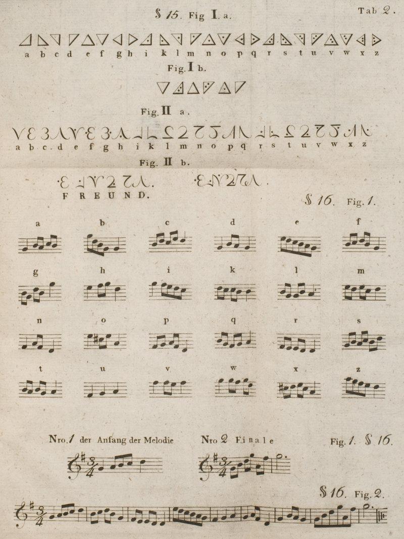 探索音乐密码学