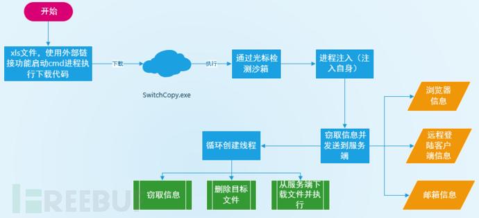 图 2.1.1.png