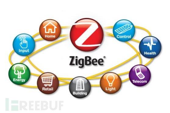KillerBee:一款针对IEEE 802.15.4ZigBee的安全研究工具套件