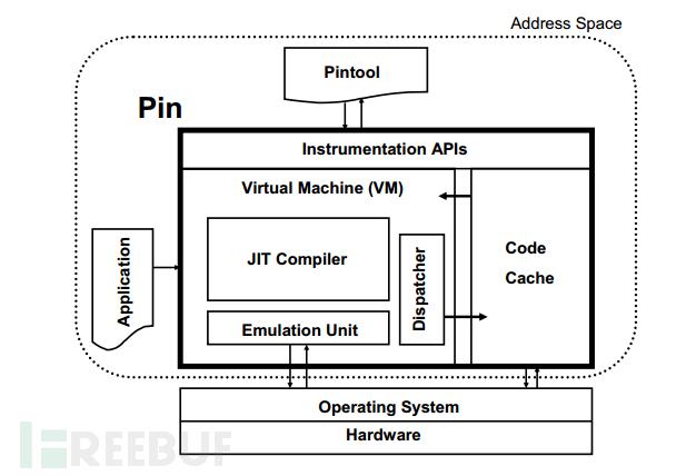 Pin Arch.jpg