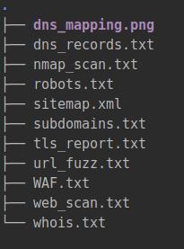 结果文件夹树