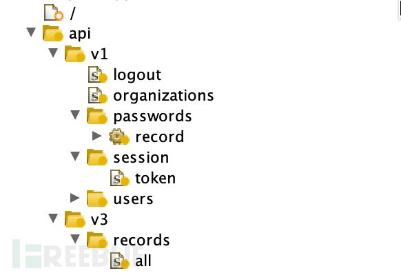 API端点