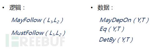 基于符号执行、符号抽象的自动化审计
