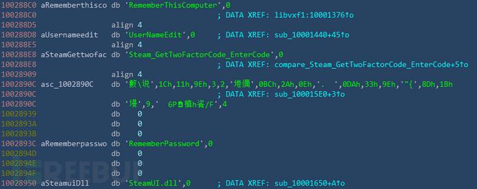 恶意代码相关数据