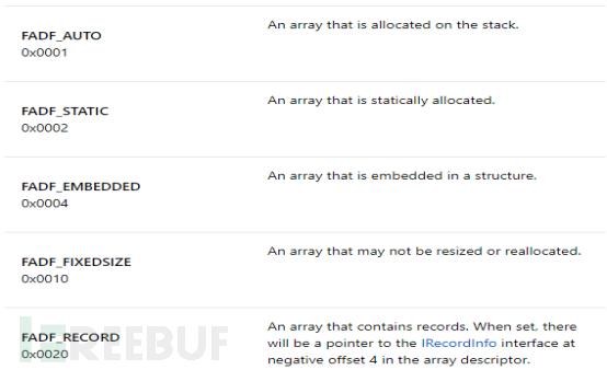 网页挂马常见漏洞分析与检测