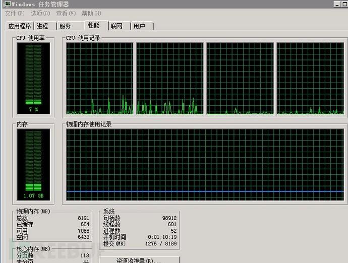 CPU使用正常