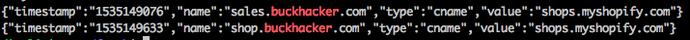 看我如何在短时间内对Shopify五万多个子域名进行劫持