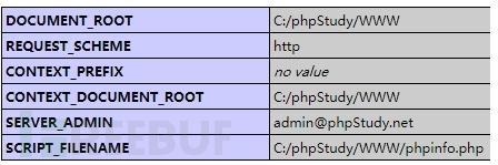 Mysql注入写Shell读文件总结插图(1)